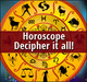 Astro Vastu Analysis-Vastu from your Horoscope