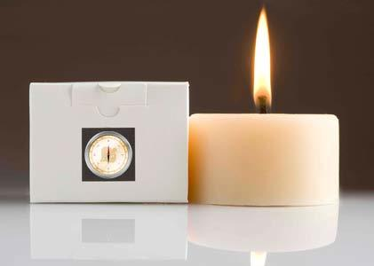 Effect of Candle on your health