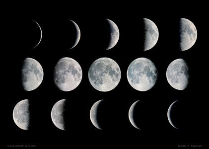 What is in store in the moon dasha phases?