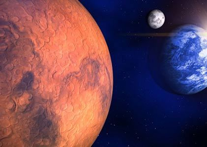 Planetary Conjunctions dangerous to Leaders