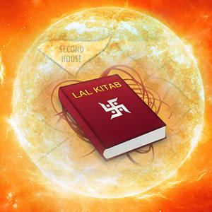 Lal Kitab remedies for Surya (Sun) in the Second House
