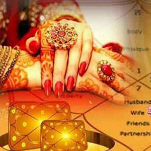 Role of Kundli Matching in Marriage Prospects
