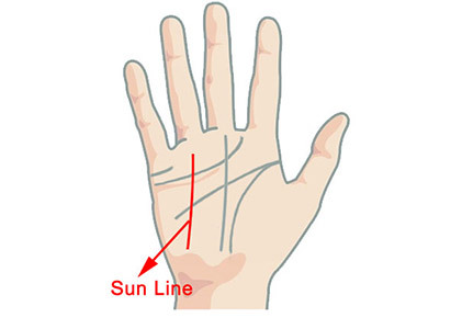 Success in Life in Palmistry