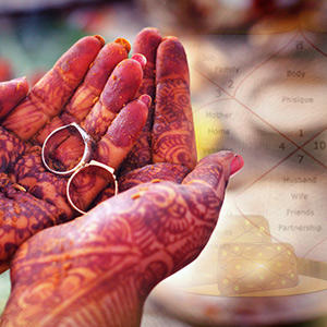 Importance of Kundli Match Making in Hindu Marriages