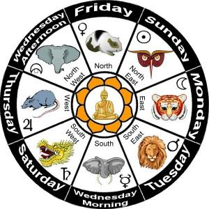 8 zodiac signs of Burmese astrology – which animal sign are you?