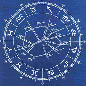 1st December 2016 Daily Horoscope