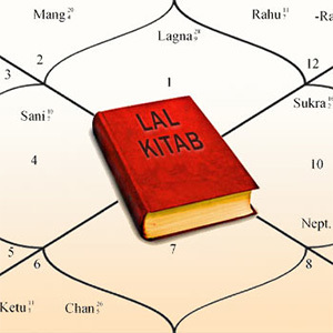 Lal Kitab Astrology, Life Predictions For All Zodiac Signs