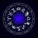 18th September 2018 Daily Moon Sign Predictions