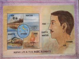 Human life and five basic elements